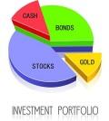 beginner-Investment-portfolio-1
